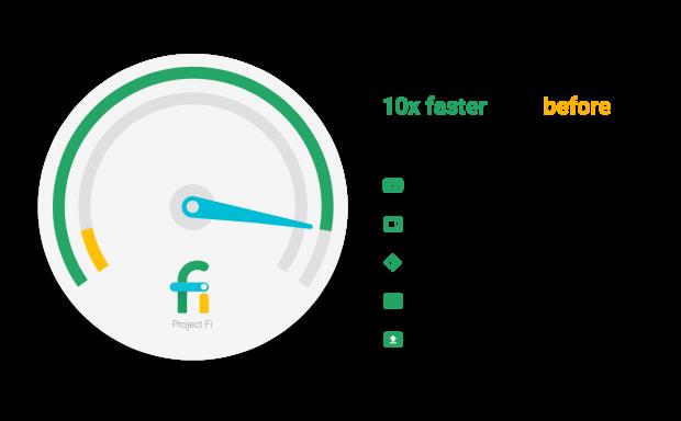 구글은 자사 이동통신 서비스 구글 파이 고객들을 위한 해외 모바일 데이터 서비스를 제공한다. - 구글 공식 블로그 제공